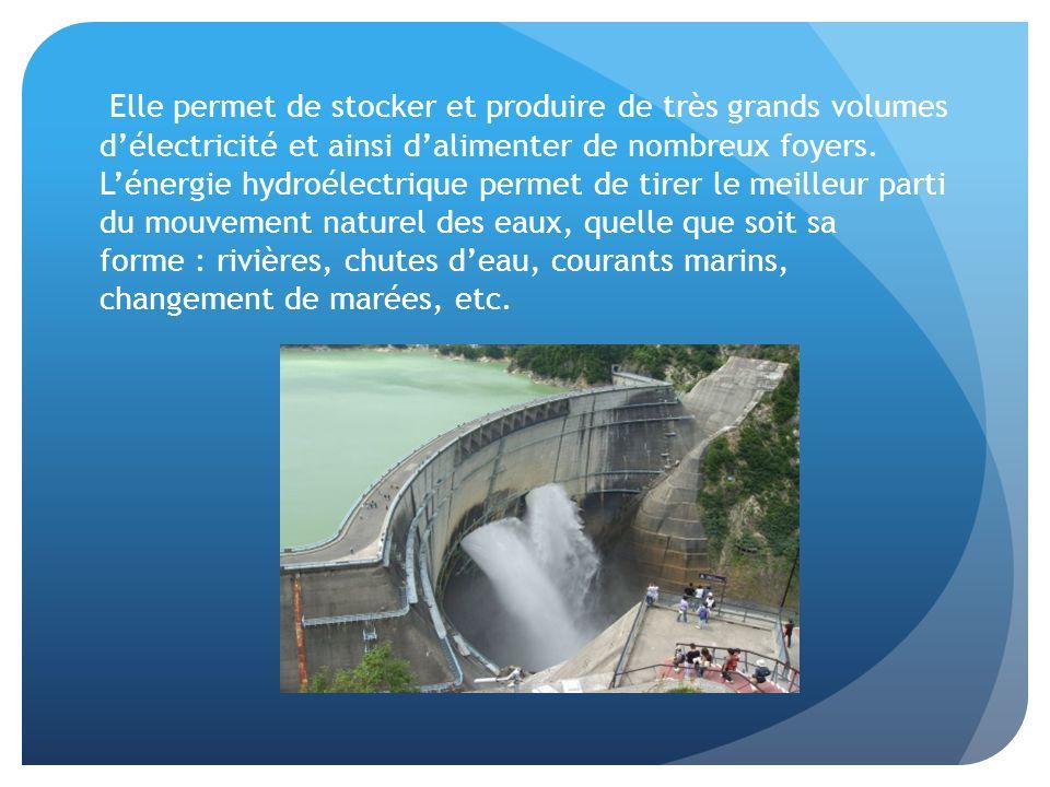Elle permet de stocker et produire de très grands volumes délectricité et ainsi dalimenter de nombreux foyers. Lénergie hydroélectrique permet de tire