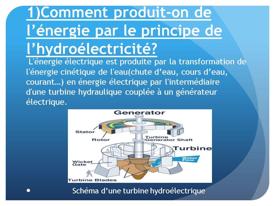 1)Comment produit-on de lénergie par le principe de lhydroélectricité? L'énergie électrique est produite par la transformation de l'énergie cinétique