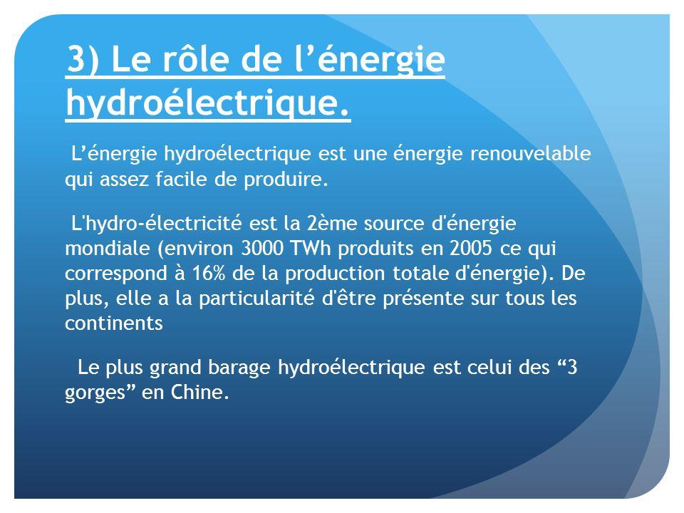 3) Le rôle de lénergie hydroélectrique. Lénergie hydroélectrique est une énergie renouvelable qui assez facile de produire. L'hydro-électricité est la