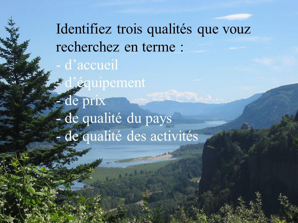 Identifiez trois qualités que vouz recherchez en terme : - daccueil - déquipement - de prix - de qualité du pays - de qualité des activités