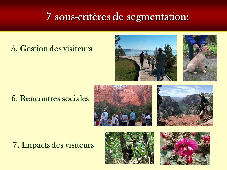 7 sous-critères de segmentation: 5. Gestion des visiteurs 6. Rencontres sociales 7. Impacts des visiteurs