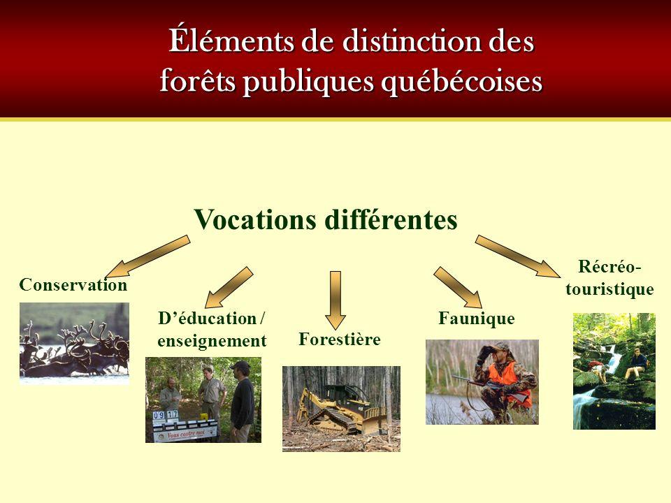 Vocations différentes Éléments de distinction des forêts publiques québécoises Forestière Déducation / enseignement Faunique Récréo- touristique Conse