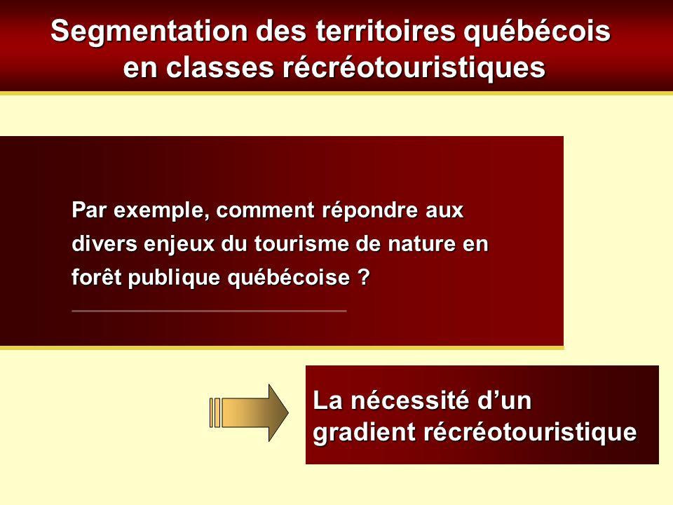 Segmentation des territoires québécois en classes récréotouristiques La nécessité dun gradient récréotouristique Par exemple, comment répondre aux Par