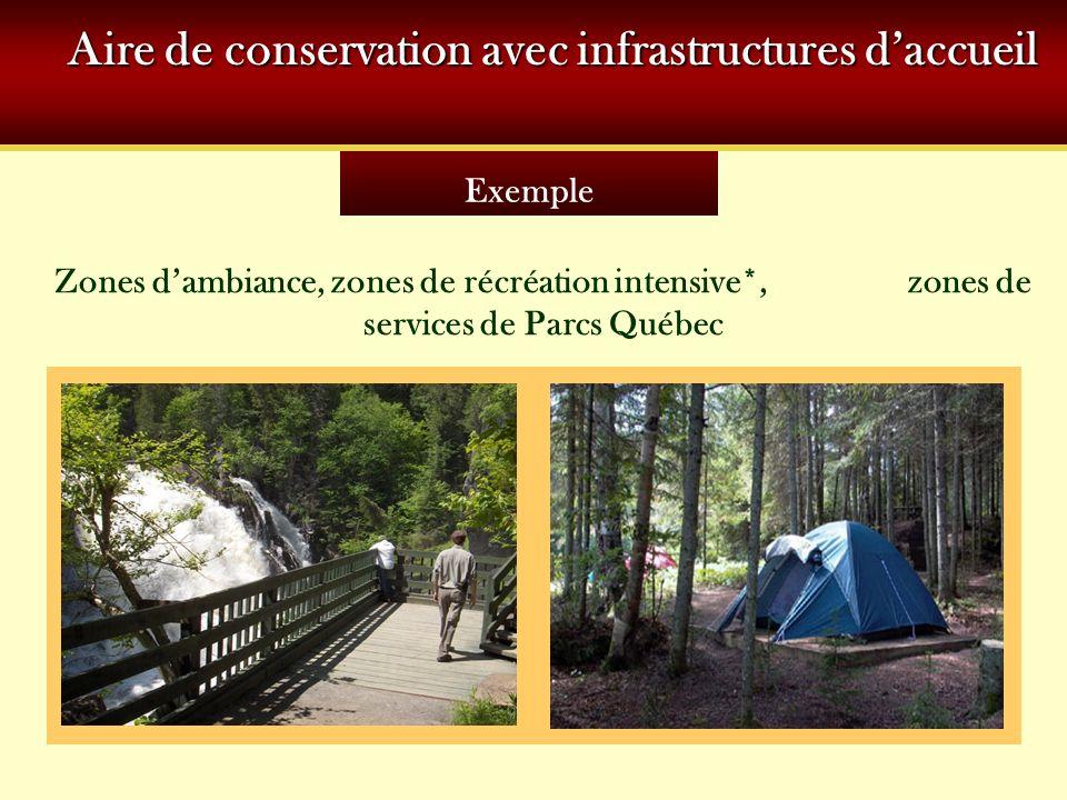 Exemple Aire de conservation avec infrastructures daccueil Zones dambiance, zones de récréation intensive*, zones de services de Parcs Québec