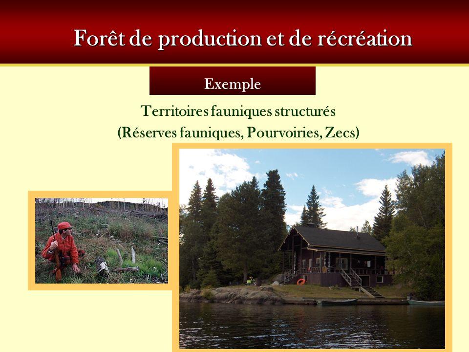 Exemple Forêt de production et de récréation Territoires fauniques structurés (Réserves fauniques, Pourvoiries, Zecs)