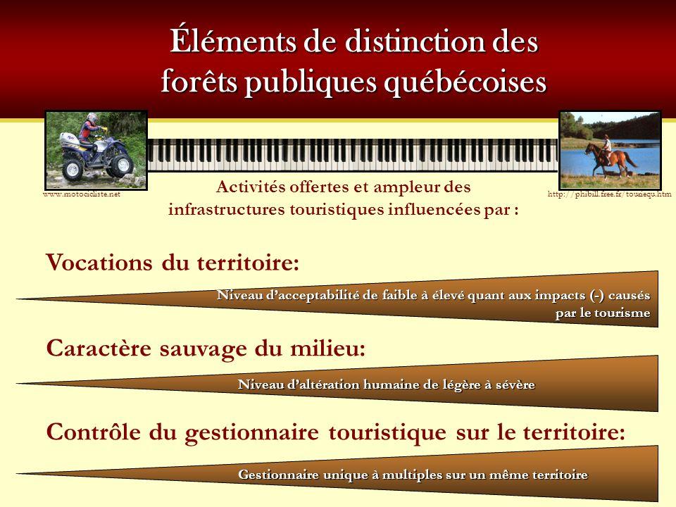 Éléments de distinction des forêts publiques québécoises Activités offertes et ampleur des infrastructures touristiques influencées par : www.motocicl
