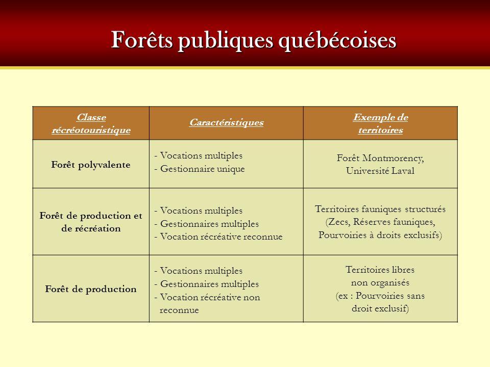 Classe récréotouristique Caractéristiques Exemple de territoires Forêt polyvalente - Vocations multiples - Gestionnaire unique Forêt Montmorency, Univ