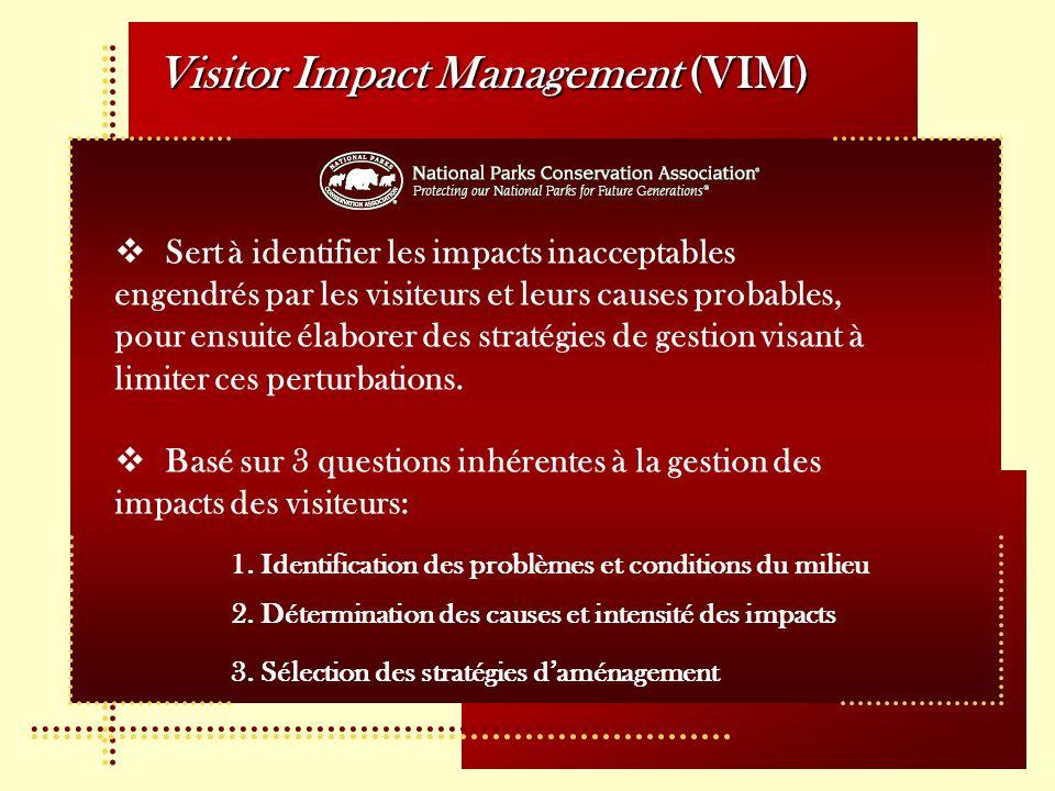 Visitor Impact Management (VIM) Sert à identifier les impacts inacceptables engendrés par les visiteurs et leurs causes probables, pour ensuite élabor