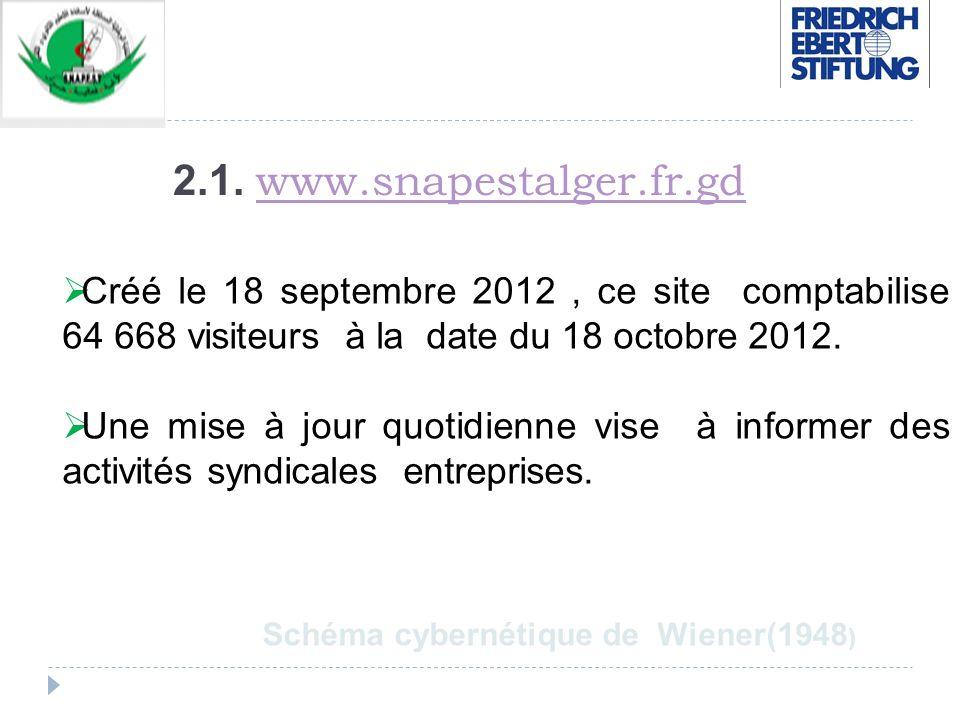 2.1. www.snapestalger.fr.gd www.snapestalger.fr.gd Schéma cybernétique de Wiener(1948 ) Créé le 18 septembre 2012, ce site comptabilise 64 668 visiteu