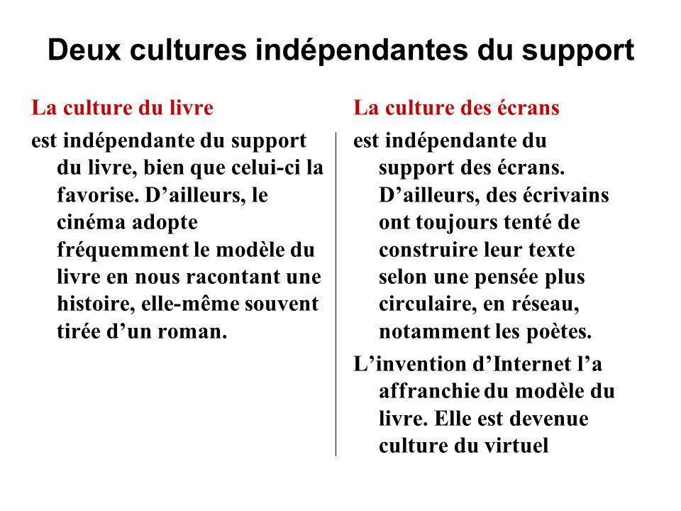 Deux cultures indépendantes du support La culture du livre est indépendante du support du livre, bien que celui-ci la favorise. Dailleurs, le cinéma a