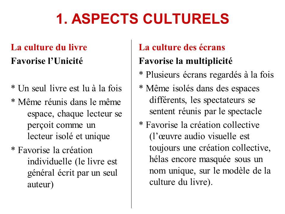 1. ASPECTS CULTURELS La culture du livre Favorise lUnicité * Un seul livre est lu à la fois * Même réunis dans le même espace, chaque lecteur se perço