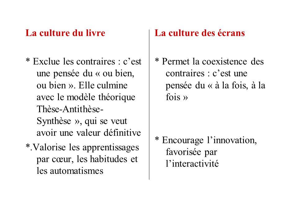 La culture du livre * Exclue les contraires : cest une pensée du « ou bien, ou bien ». Elle culmine avec le modèle théorique Thèse-Antithèse- Synthèse