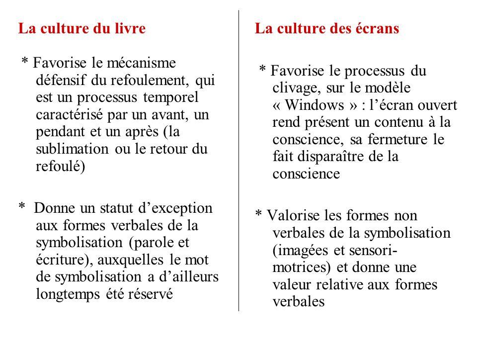 La culture du livre * Favorise le mécanisme défensif du refoulement, qui est un processus temporel caractérisé par un avant, un pendant et un après (l