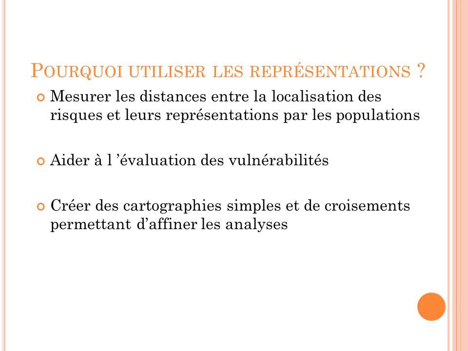 M ESURER LES DISTANCES ENTRE LA LOCALISATION DES RISQUES ET LEURS REPRÉSENTATIONS PAR LES POPULATIONS Source : André Dauphiné – Risques et catastrophes – 2000