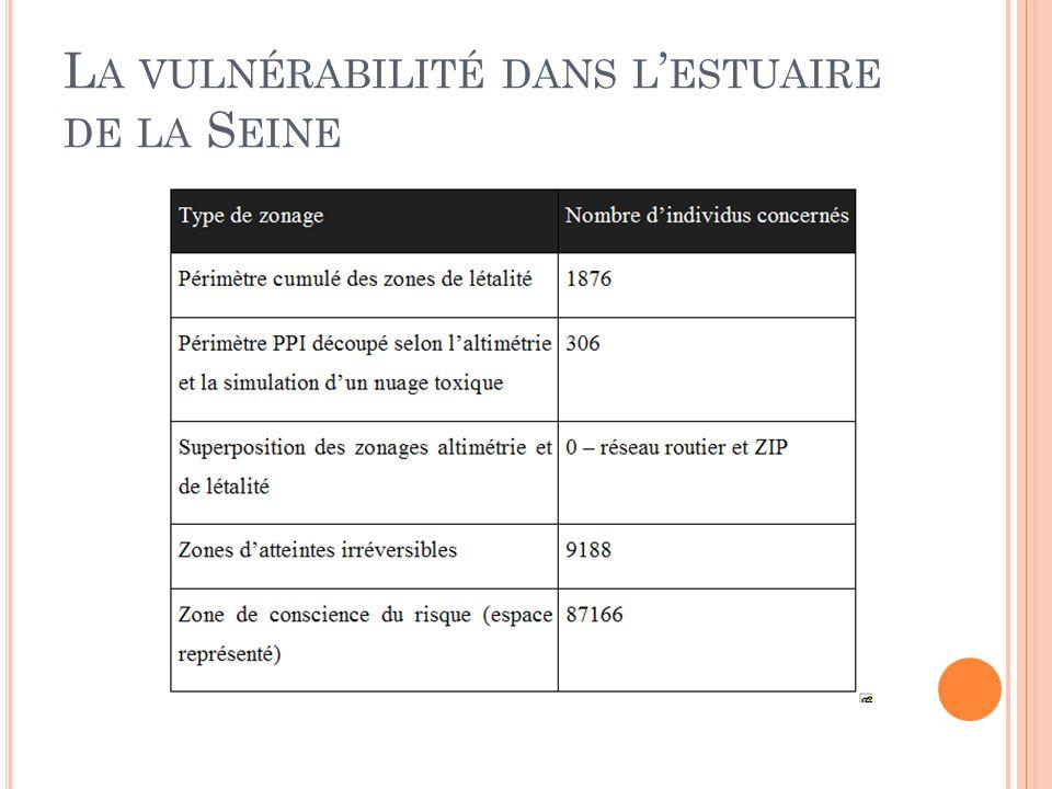 L A VULNÉRABILITÉ DANS L ESTUAIRE DE LA S EINE