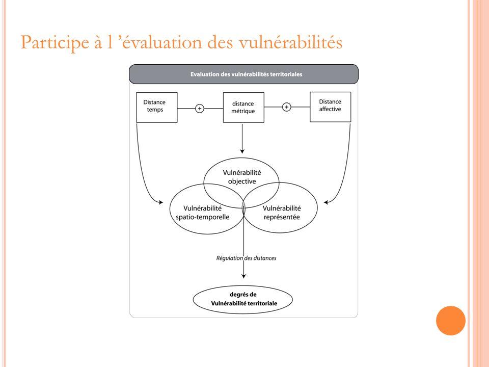 Participe à l évaluation des vulnérabilités