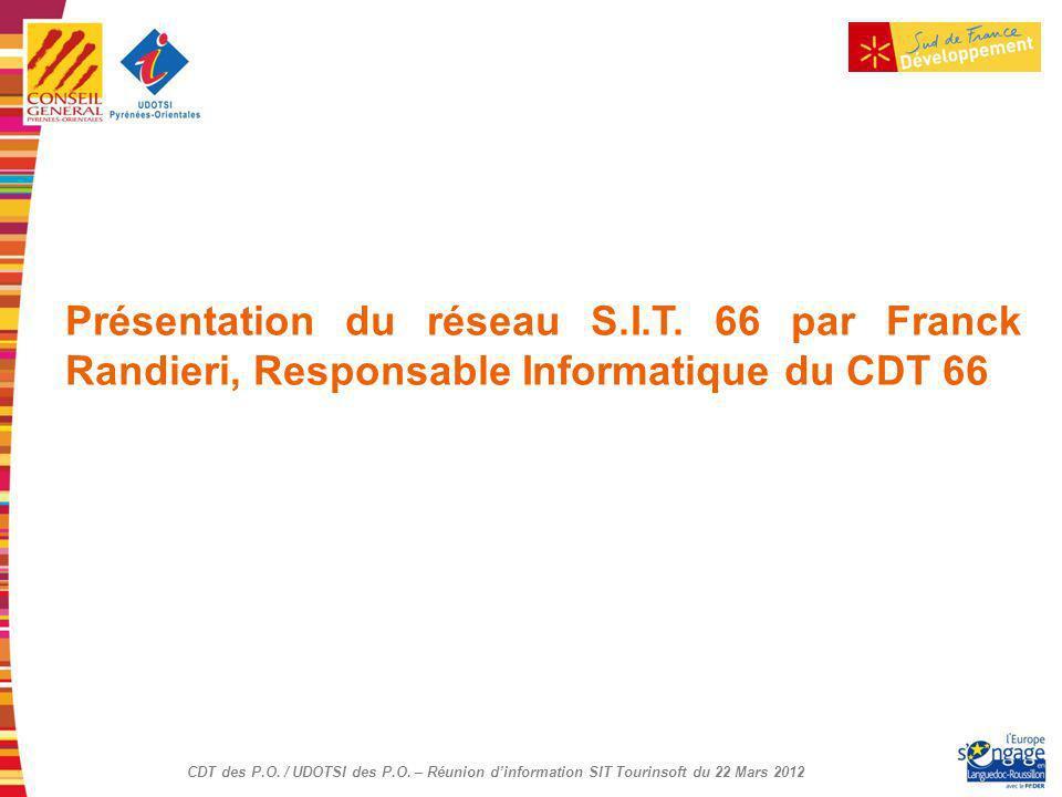 CDT des P.O. / UDOTSI des P.O. – Réunion dinformation SIT Tourinsoft du 22 Mars 2012 Présentation du réseau S.I.T. 66 par Franck Randieri, Responsable