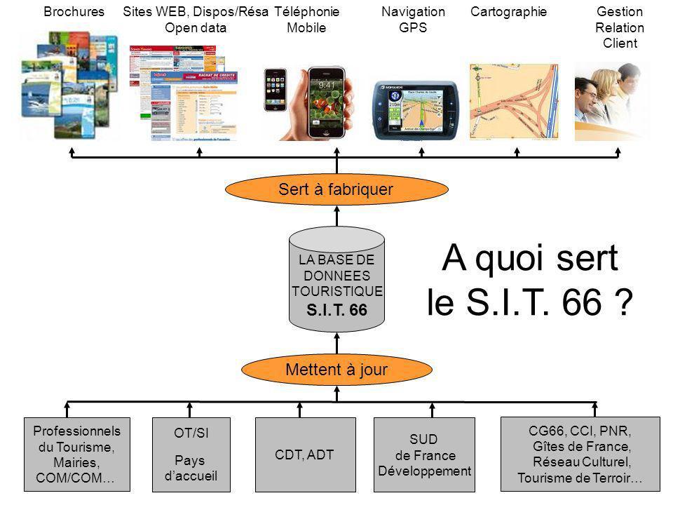 CDT des P.O. / UDOTSI des P.O. – Réunion dinformation SIT Tourinsoft du 22 Mars 2012 LA BASE DE DONNEES TOURISTIQUE S.I.T. 66 Professionnels du Touris