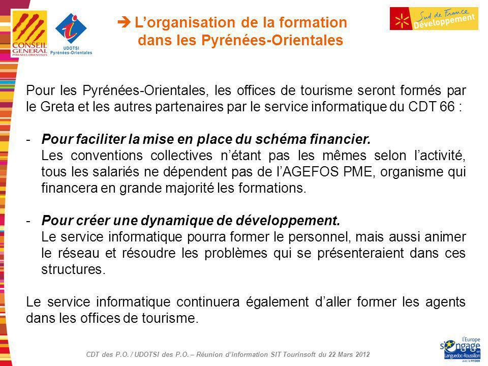 CDT des P.O. / UDOTSI des P.O. – Réunion dinformation SIT Tourinsoft du 22 Mars 2012 Lorganisation de la formation dans les Pyrénées-Orientales Pour l