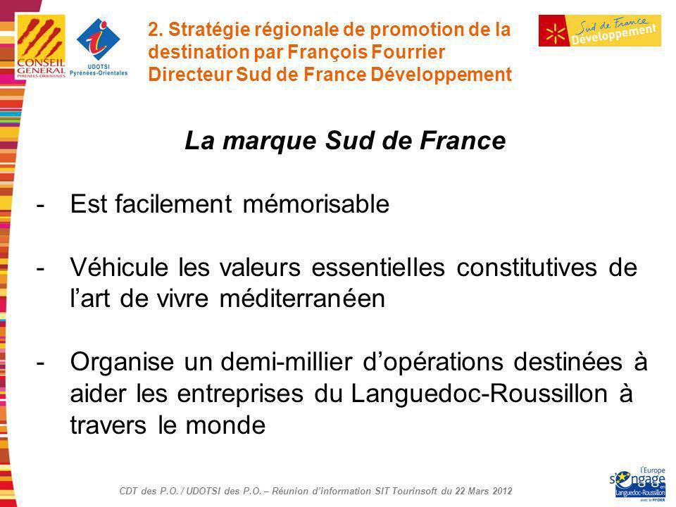 CDT des P.O. / UDOTSI des P.O. – Réunion dinformation SIT Tourinsoft du 22 Mars 2012 2. Stratégie régionale de promotion de la destination par Françoi