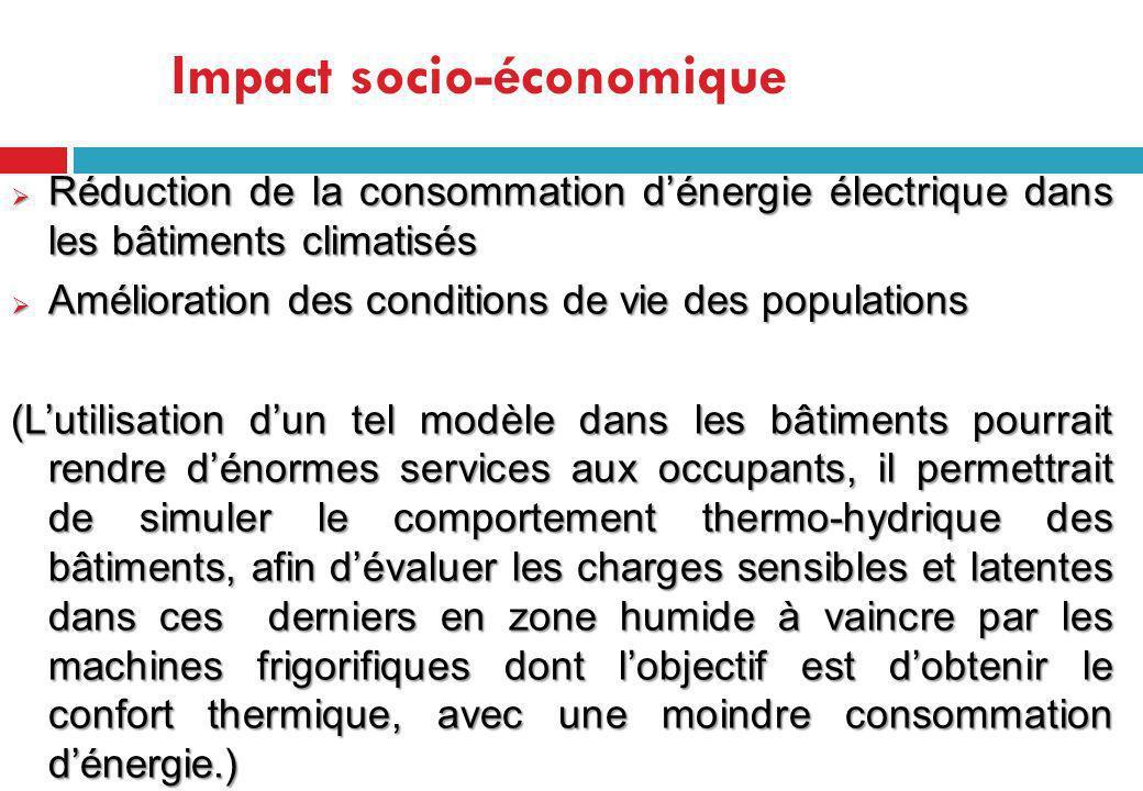 Réduction de la consommation dénergie électrique dans les bâtiments climatisés Réduction de la consommation dénergie électrique dans les bâtiments cli