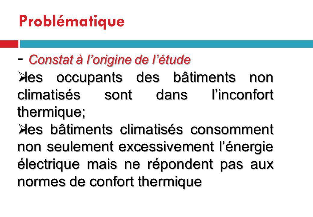 Problématique Constat à lorigine de létude - Constat à lorigine de létude les occupants des bâtiments non climatisés sont dans linconfort thermique; l