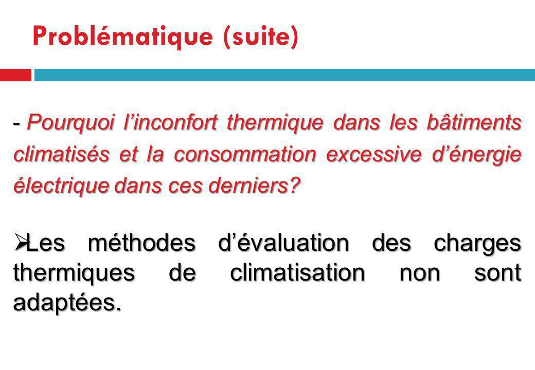- Pourquoi linconfort thermique dans les bâtiments climatisés et la consommation excessive dénergie électrique dans ces derniers? Les méthodes dévalua