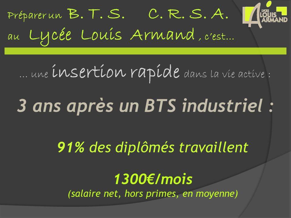 Préparer un B. T. S. C. R. S. A. au Lycée Louis Armand, cest… … une insertion rapide dans la vie active : 3 ans après un BTS industriel : 91% des dipl