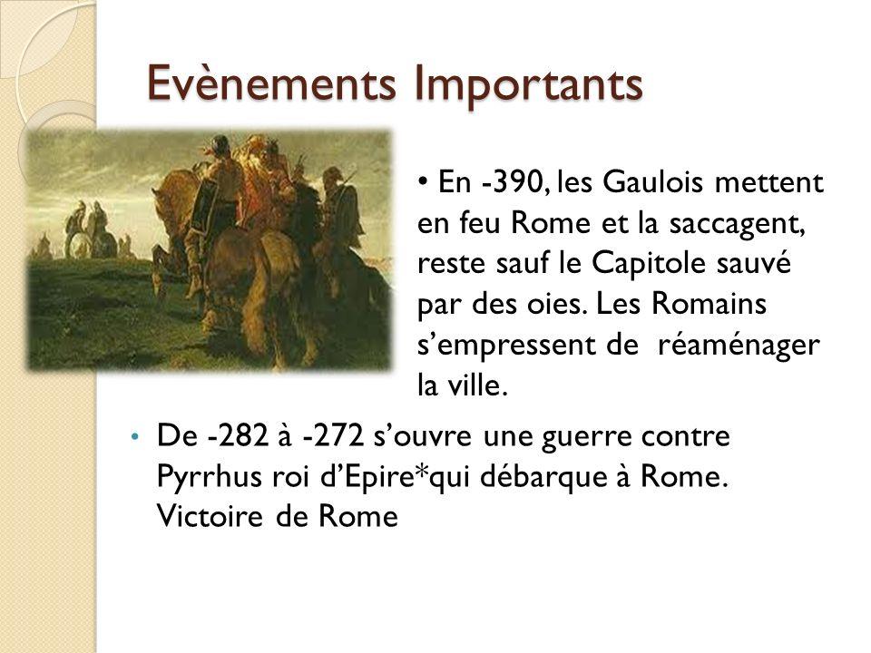 Evènements Importants De -282 à -272 souvre une guerre contre Pyrrhus roi dEpire*qui débarque à Rome. Victoire de Rome En -390, les Gaulois mettent en