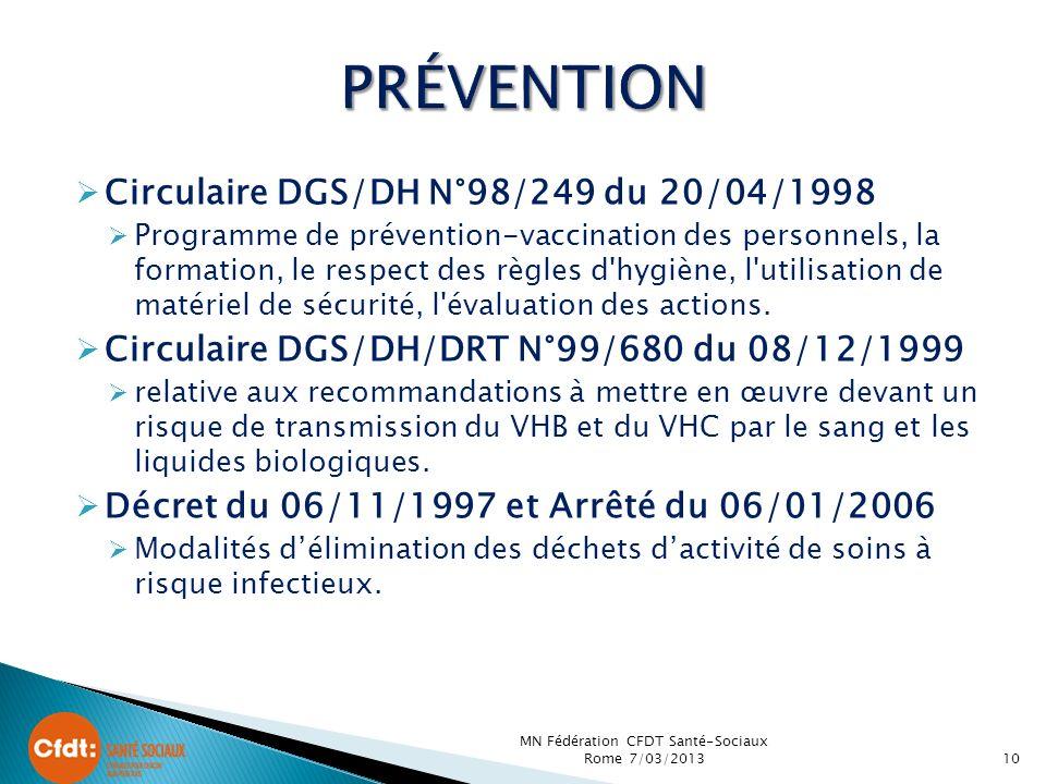 Circulaire DGS/DH N°98/249 du 20/04/1998 Programme de prévention-vaccination des personnels, la formation, le respect des règles d hygiène, l utilisation de matériel de sécurité, l évaluation des actions.
