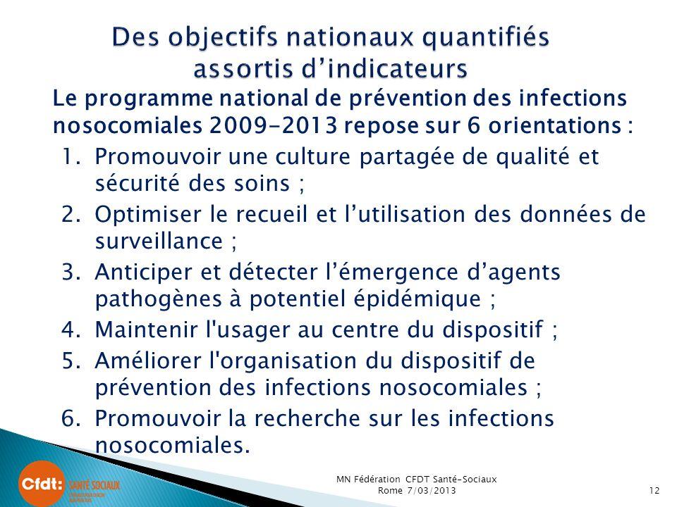 Le programme national de prévention des infections nosocomiales 2009-2013 repose sur 6 orientations : 1.Promouvoir une culture partagée de qualité et sécurité des soins ; 2.Optimiser le recueil et lutilisation des données de surveillance ; 3.Anticiper et détecter lémergence dagents pathogènes à potentiel épidémique ; 4.Maintenir l usager au centre du dispositif ; 5.Améliorer l organisation du dispositif de prévention des infections nosocomiales ; 6.Promouvoir la recherche sur les infections nosocomiales.