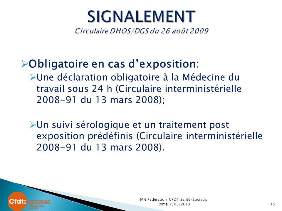 Obligatoire en cas dexposition: Une déclaration obligatoire à la Médecine du travail sous 24 h (Circulaire interministérielle 2008-91 du 13 mars 2008); Un suivi sérologique et un traitement post exposition prédéfinis (Circulaire interministérielle 2008-91 du 13 mars 2008).