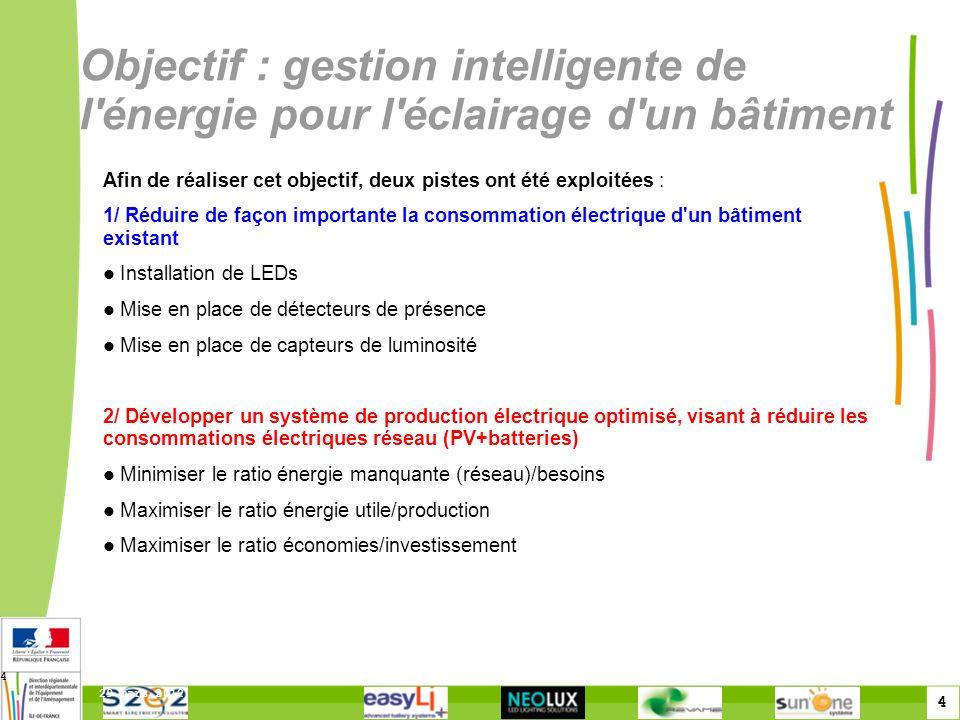 4 29 mars 2012 4 Objectif : gestion intelligente de l énergie pour l éclairage d un bâtiment Afin de réaliser cet objectif, deux pistes ont été exploitées : 1/ Réduire de façon importante la consommation électrique d un bâtiment existant Installation de LEDs Mise en place de détecteurs de présence Mise en place de capteurs de luminosité 2/ Développer un système de production électrique optimisé, visant à réduire les consommations électriques réseau (PV+batteries) Minimiser le ratio énergie manquante (réseau)/besoins Maximiser le ratio énergie utile/production Maximiser le ratio économies/investissement