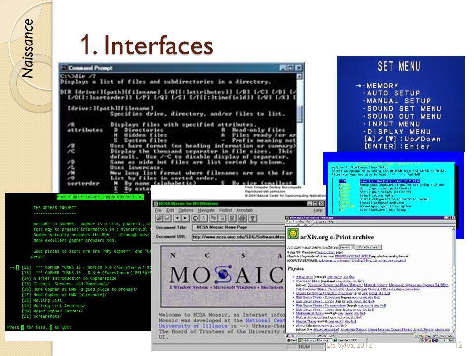 1. Interfaces © Lyne Da Sylva, 201212 Naissance