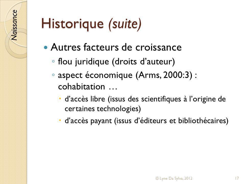Historique (suite) Autres facteurs de croissance flou juridique (droits dauteur) aspect économique (Arms, 2000:3) : cohabitation … daccès libre (issus
