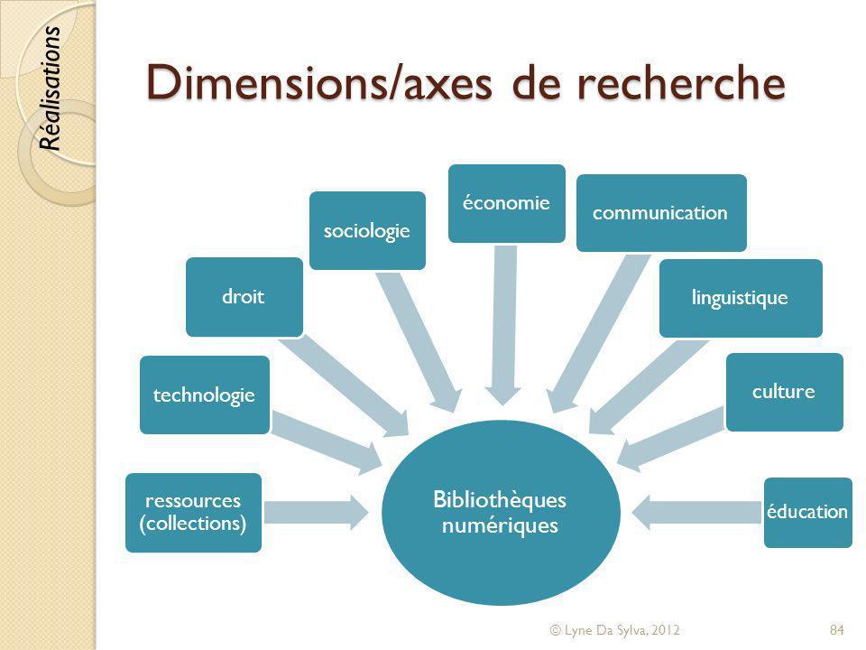 Dimensions/axes de recherche Bibliothèques numériques ressources (collections) technologiedroitsociologieéconomie communication linguistiqueculture éd