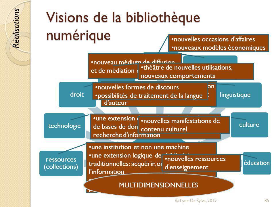 Visions de la bibliothèque numérique Bibliothèques numériques ressources (collections) technologiedroitsociologieéconomie communication linguistiquecu