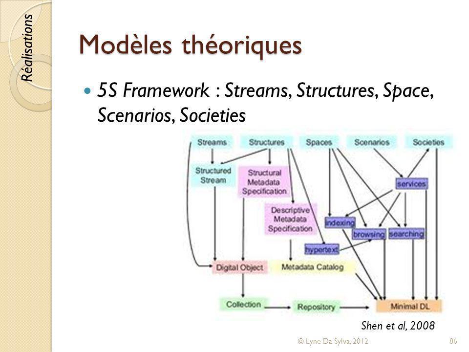Modèles théoriques 5S Framework : Streams, Structures, Space, Scenarios, Societies © Lyne Da Sylva, 201286 Shen et al, 2008 Réalisations