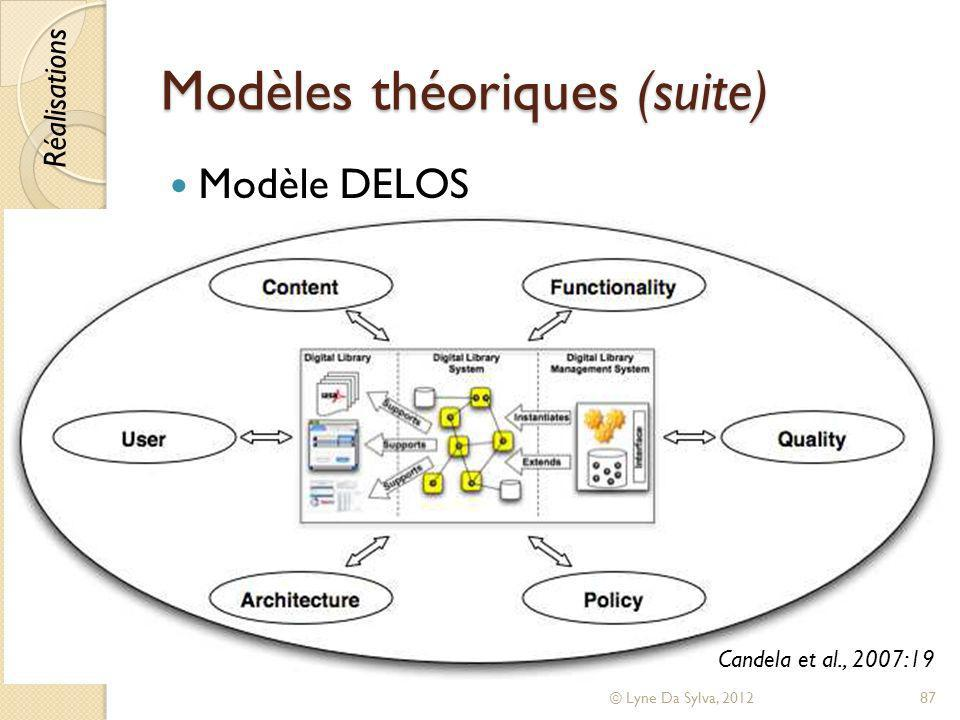 Modèles théoriques (suite) Modèle DELOS © Lyne Da Sylva, 201287 Candela et al., 2007:19 Réalisations