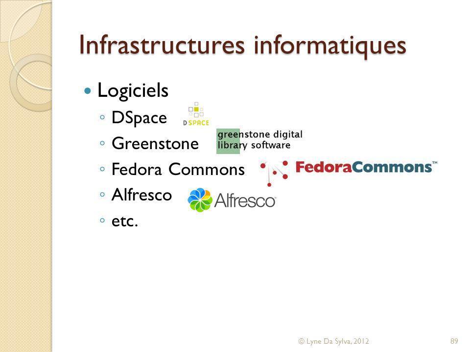 Infrastructures informatiques Logiciels DSpace Greenstone Fedora Commons Alfresco etc. © Lyne Da Sylva, 201289
