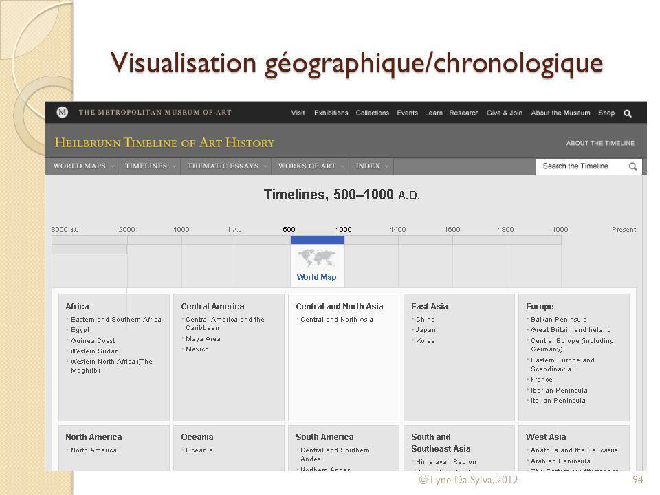 Visualisation géographique/chronologique © Lyne Da Sylva, 201294