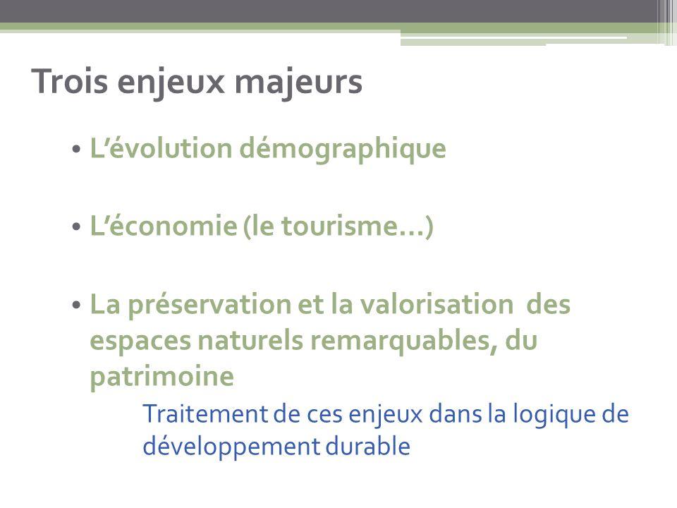 Trois enjeux majeurs Lévolution démographique Léconomie (le tourisme…) La préservation et la valorisation des espaces naturels remarquables, du patrimoine Traitement de ces enjeux dans la logique de développement durable