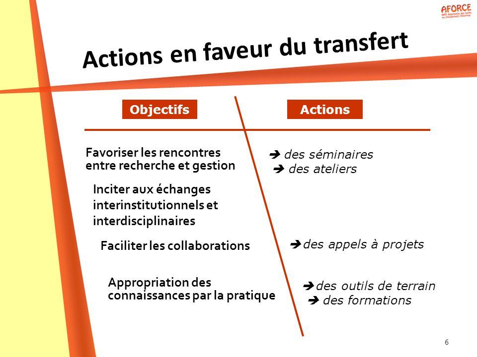 6 Actions en faveur du transfert Appropriation des connaissances par la pratique Favoriser les rencontres entre recherche et gestion ObjectifsActions