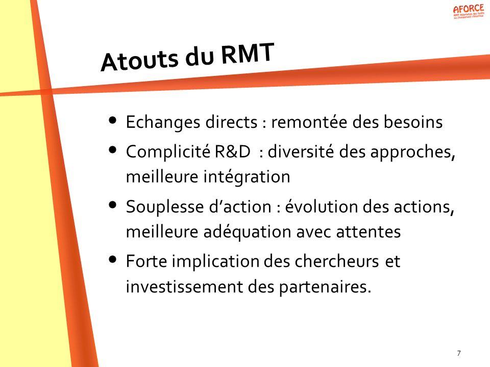 7 Echanges directs : remontée des besoins Complicité R&D : diversité des approches, meilleure intégration Souplesse daction : évolution des actions, m