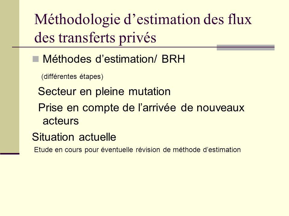 Méthodologie destimation des flux des transferts privés Méthodes destimation/ BRH (différentes étapes) Secteur en pleine mutation Prise en compte de larrivée de nouveaux acteurs Situation actuelle Etude en cours pour éventuelle révision de méthode destimation