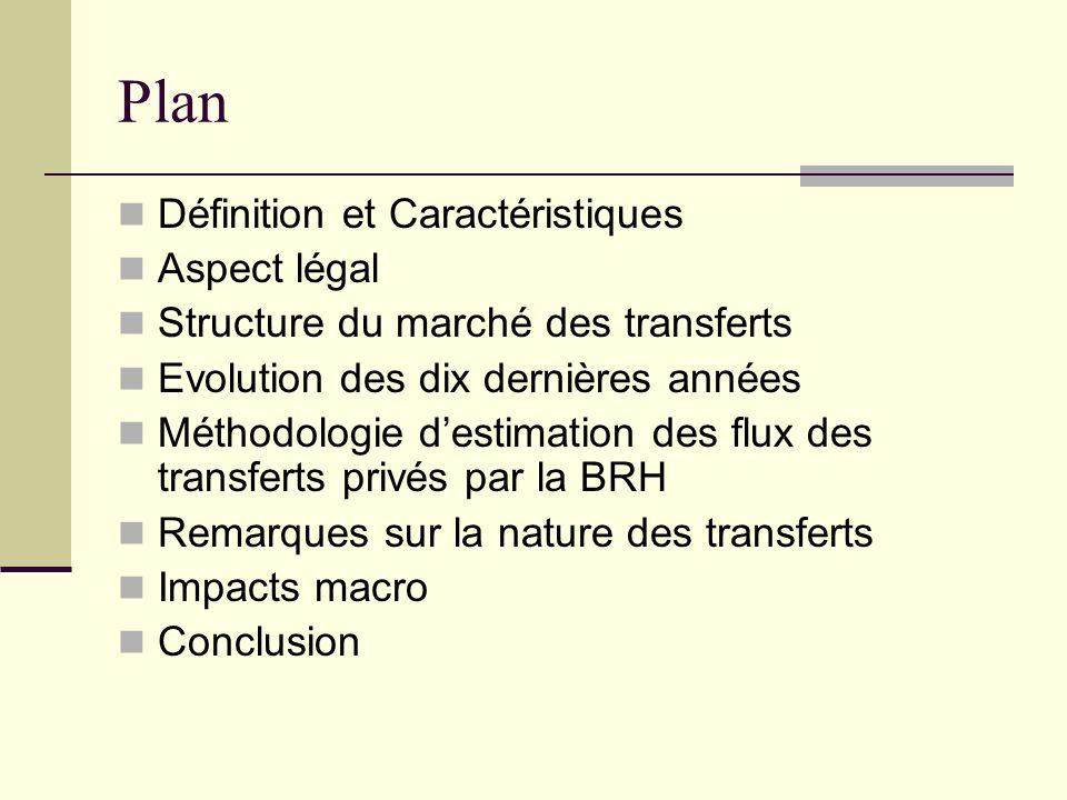 Plan Définition et Caractéristiques Aspect légal Structure du marché des transferts Evolution des dix dernières années Méthodologie destimation des flux des transferts privés par la BRH Remarques sur la nature des transferts Impacts macro Conclusion