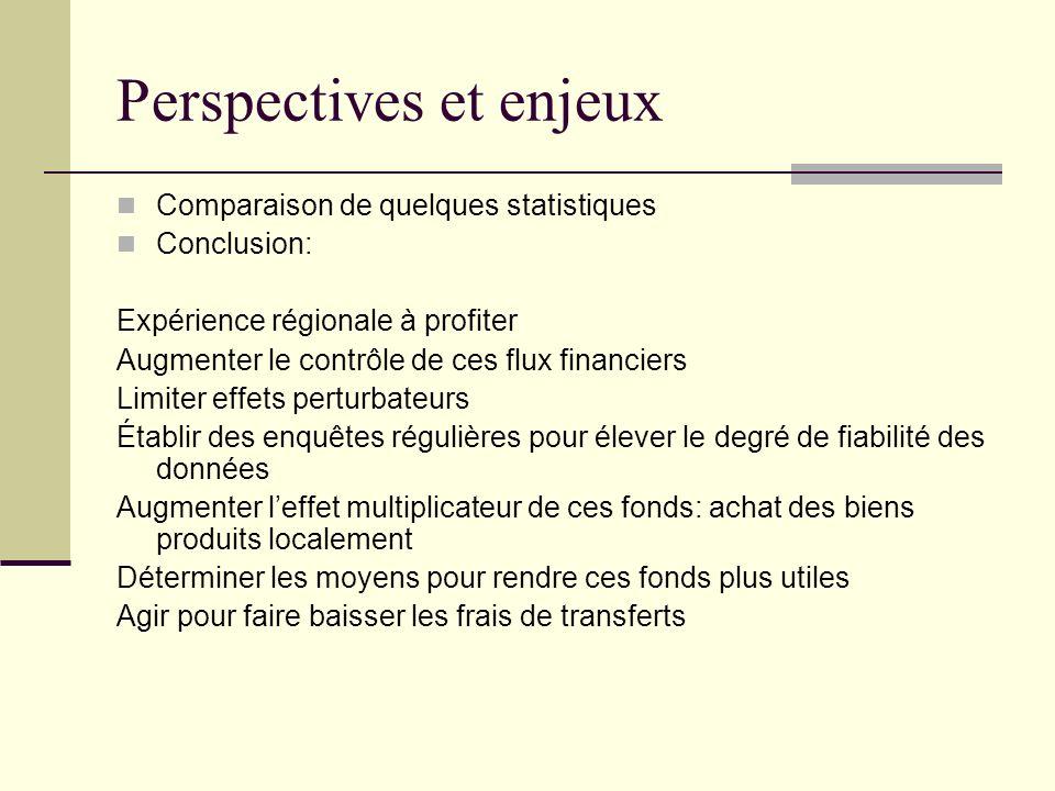 Perspectives et enjeux Comparaison de quelques statistiques Conclusion: Expérience régionale à profiter Augmenter le contrôle de ces flux financiers L