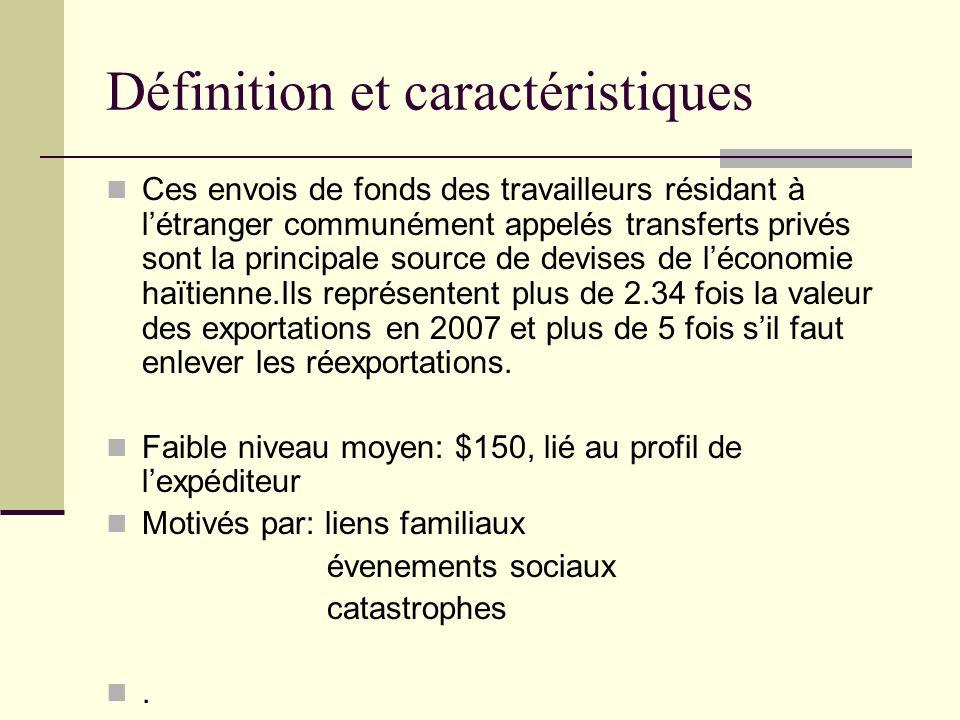 Définition et caractéristiques Ces envois de fonds des travailleurs résidant à létranger communément appelés transferts privés sont la principale source de devises de léconomie haïtienne.Ils représentent plus de 2.34 fois la valeur des exportations en 2007 et plus de 5 fois sil faut enlever les réexportations.
