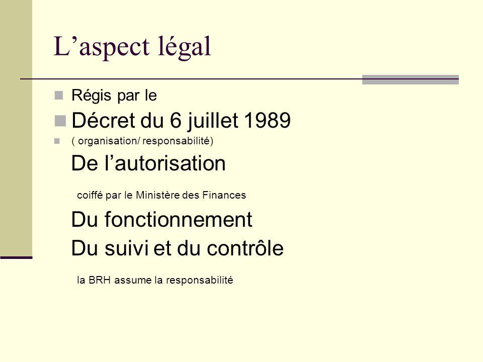Laspect légal Régis par le Décret du 6 juillet 1989 ( organisation/ responsabilité) De lautorisation coiffé par le Ministère des Finances Du fonctionnement Du suivi et du contrôle la BRH assume la responsabilité