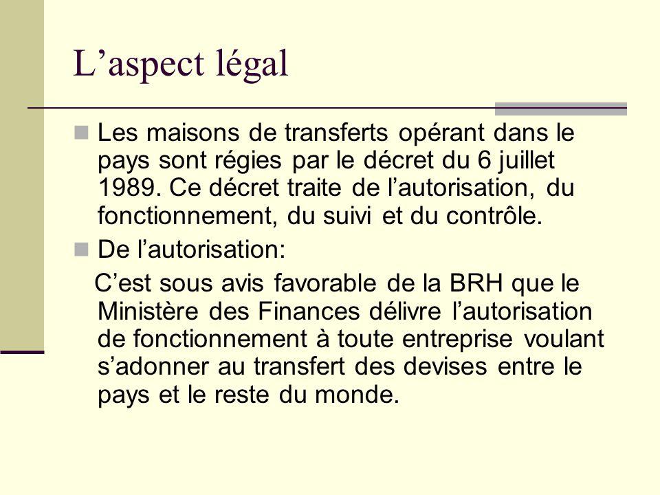 Laspect légal Les maisons de transferts opérant dans le pays sont régies par le décret du 6 juillet 1989. Ce décret traite de lautorisation, du foncti